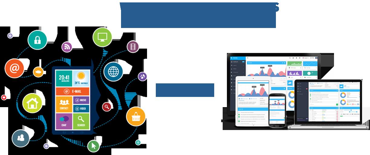 White Label API Solution India | White Lable API Service India